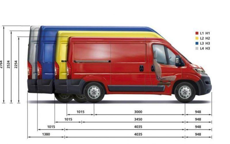 dimensiones furgoneta camper